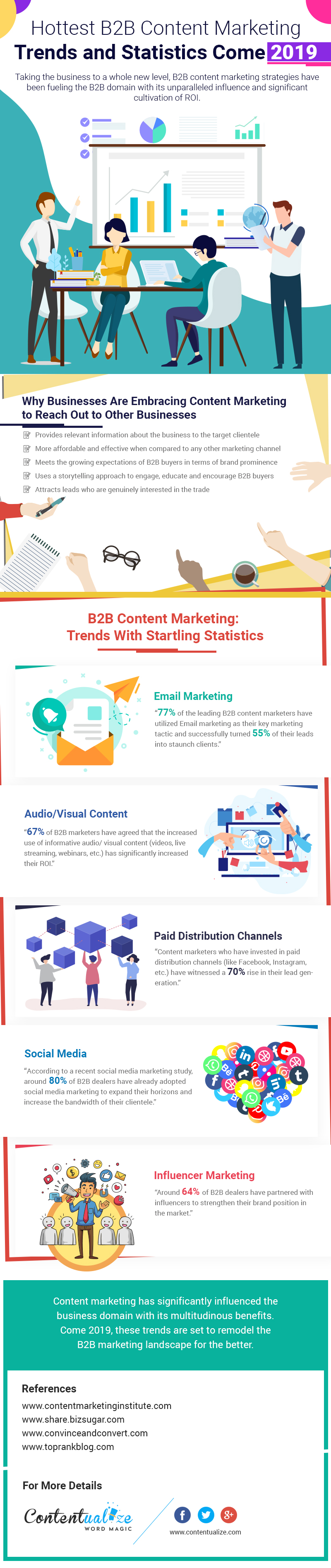 Hottest B2B Content Marketing Trends and Statistics in 2019 - Hottest B2B Content Marketing Trends and Statistics in 2019
